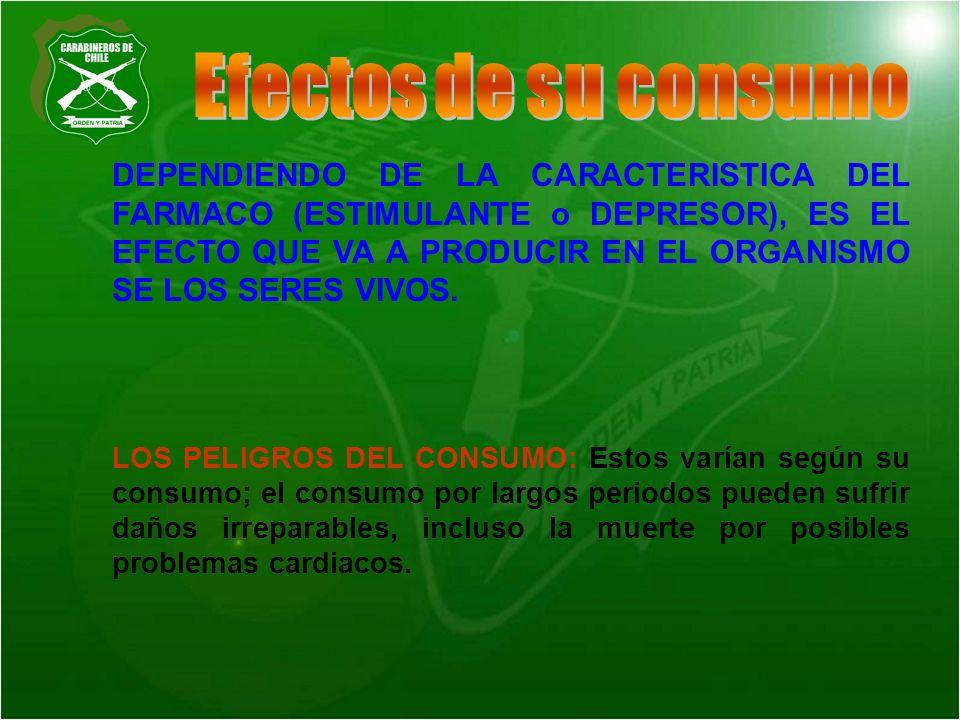 DEPENDIENDO DE LA CARACTERISTICA DEL FARMACO (ESTIMULANTE o DEPRESOR), ES EL EFECTO QUE VA A PRODUCIR EN EL ORGANISMO SE LOS SERES VIVOS. LOS PELIGROS