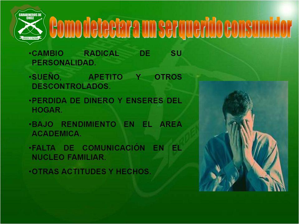 CAMBIO RADICAL DE SU PERSONALIDAD. SUEÑO, APETITO Y OTROS DESCONTROLADOS. PERDIDA DE DINERO Y ENSERES DEL HOGAR. BAJO RENDIMIENTO EN EL AREA ACADEMICA