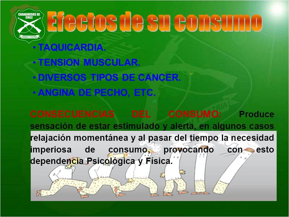 TAQUICARDIA. TENSION MUSCULAR. DIVERSOS TIPOS DE CANCER. ANGINA DE PECHO, ETC. CONSECUENCIAS DEL CONSUMO: Produce sensación de estar estimulado y aler