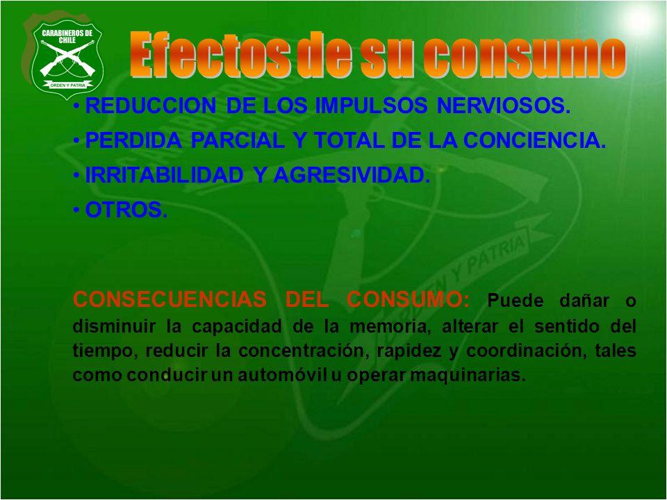 REDUCCION DE LOS IMPULSOS NERVIOSOS. PERDIDA PARCIAL Y TOTAL DE LA CONCIENCIA. IRRITABILIDAD Y AGRESIVIDAD. OTROS. CONSECUENCIAS DEL CONSUMO: Puede da