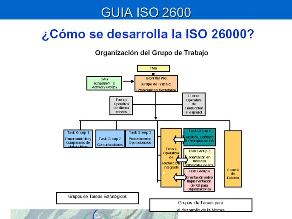 GUIA ISO 26000 COMPLEJIDAD Y LENTITUD (PAISES EN VIAS SE DESARROLLO)COMPLEJIDAD Y LENTITUD (PAISES EN VIAS SE DESARROLLO) LARGA y EXIGENTELARGA y EXIGENTE CONSENSOCONSENSO REFERENCIA.