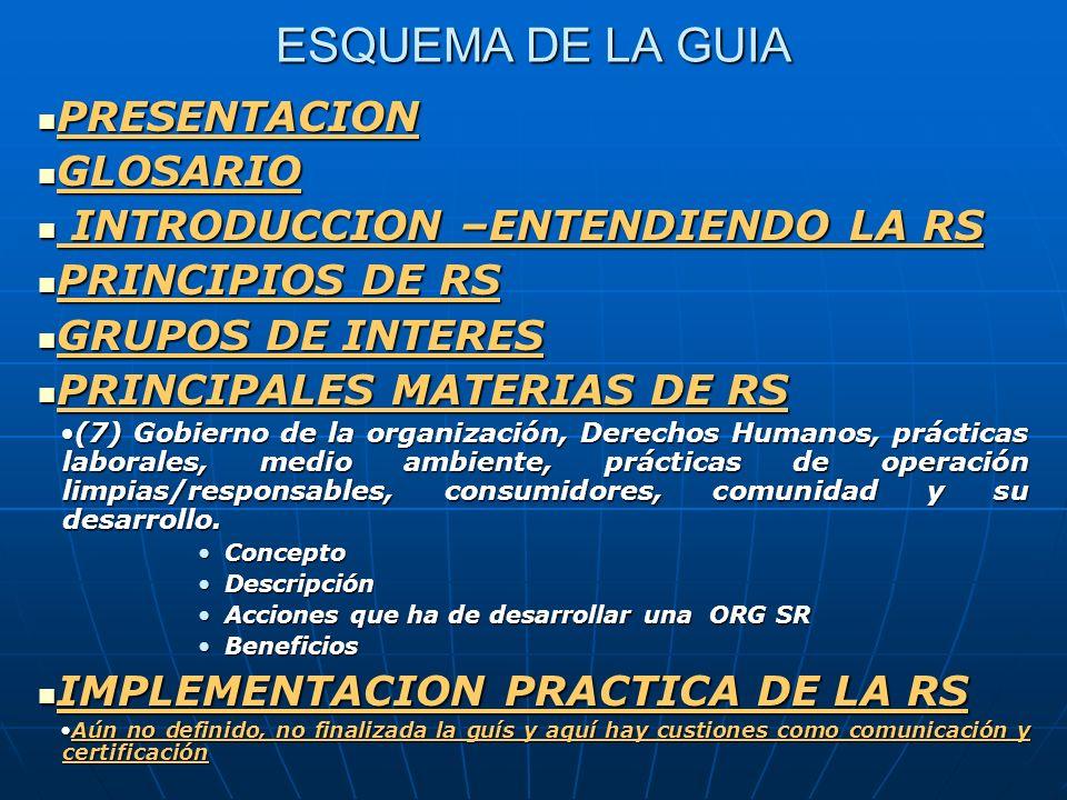 ESQUEMA DE LA GUIA PRESENTACION PRESENTACION GLOSARIO GLOSARIO INTRODUCCION –ENTENDIENDO LA RS INTRODUCCION –ENTENDIENDO LA RS PRINCIPIOS DE RS PRINCI