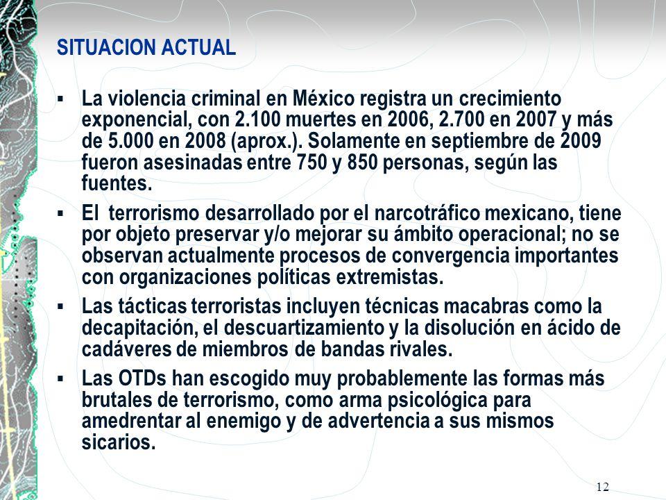 12 SITUACION ACTUAL La violencia criminal en México registra un crecimiento exponencial, con 2.100 muertes en 2006, 2.700 en 2007 y más de 5.000 en 2008 (aprox.).
