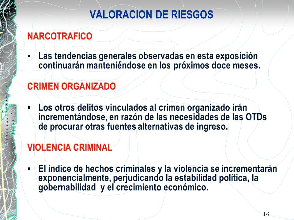 16 VALORACION DE RIESGOS NARCOTRAFICO Las tendencias generales observadas en esta exposición continuarán manteniéndose en los próximos doce meses. CRI
