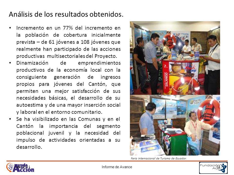 Julio 2011Informe de Avance14 Incremento en un 77% del incremento en la población de cobertura inicialmente prevista – de 61 jóvenes a 108 jóvenes que realmente han participado de las acciones productivas multisectoriales del Proyecto.