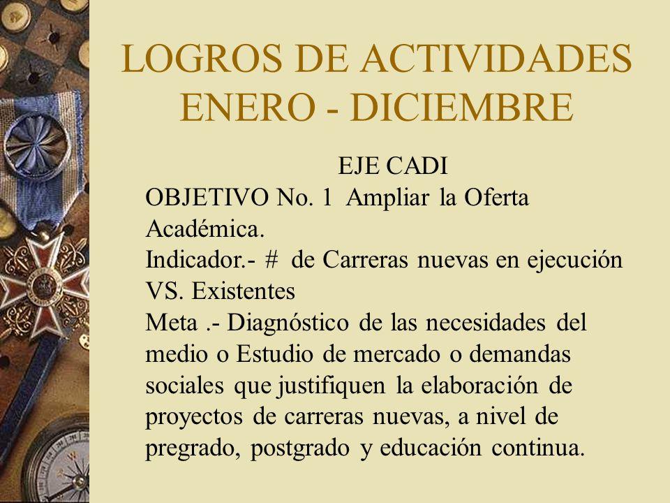 LOGROS DE ACTIVIDADES ENERO - DICIEMBRE EJE CADI OBJETIVO No.