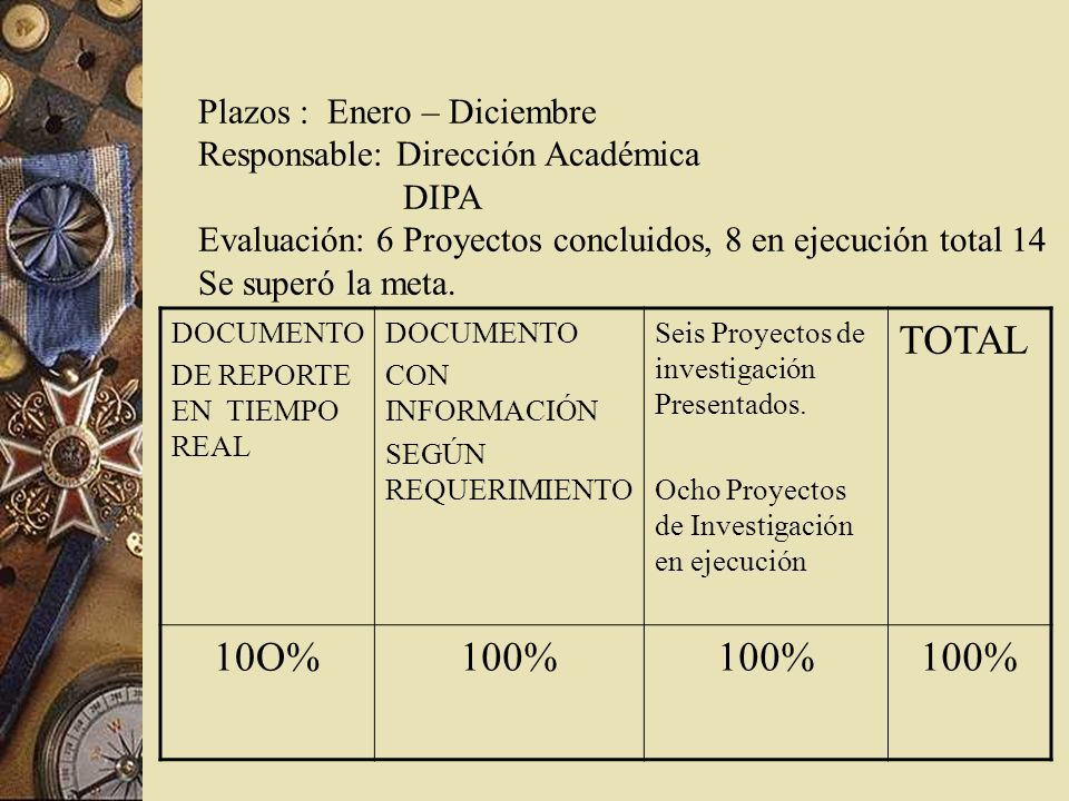 Plazos : Enero – Diciembre Responsable: Dirección Académica DIPA Evaluación: 6 Proyectos concluidos, 8 en ejecución total 14 Se superó la meta.