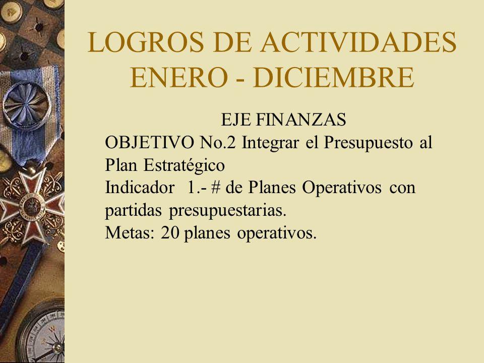 LOGROS DE ACTIVIDADES ENERO - DICIEMBRE EJE FINANZAS OBJETIVO No.2 Integrar el Presupuesto al Plan Estratégico Indicador 1.- # de Planes Operativos con partidas presupuestarias.