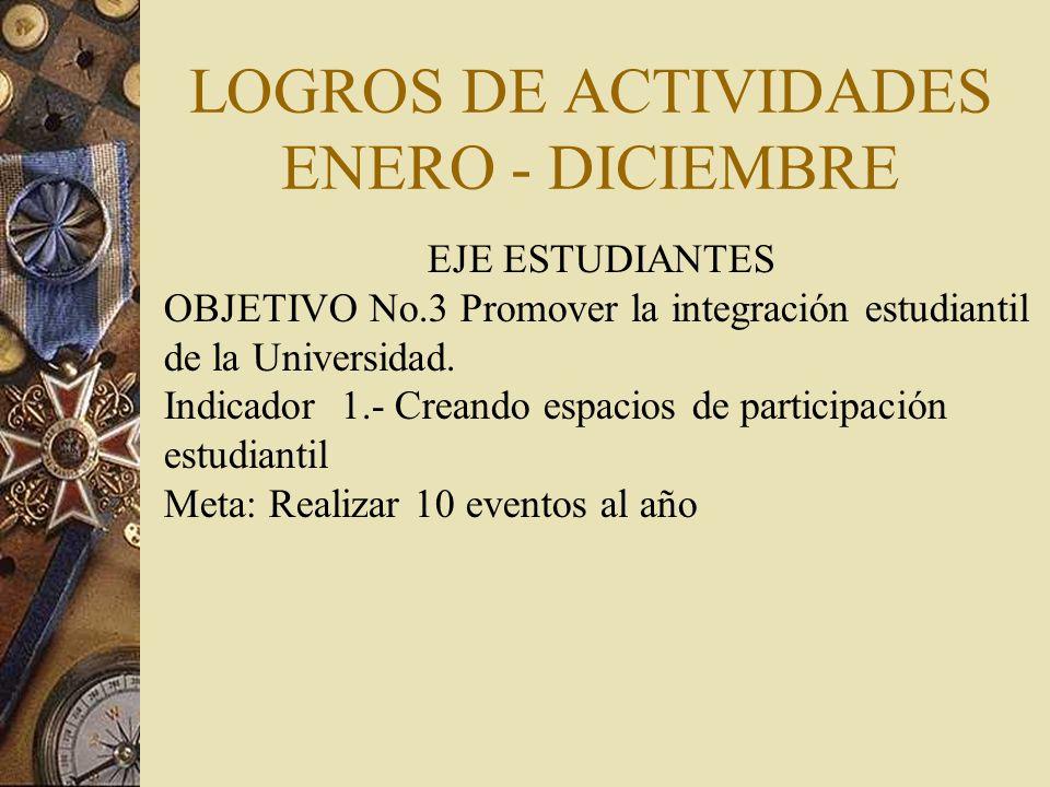 LOGROS DE ACTIVIDADES ENERO - DICIEMBRE EJE ESTUDIANTES OBJETIVO No.3 Promover la integración estudiantil de la Universidad.