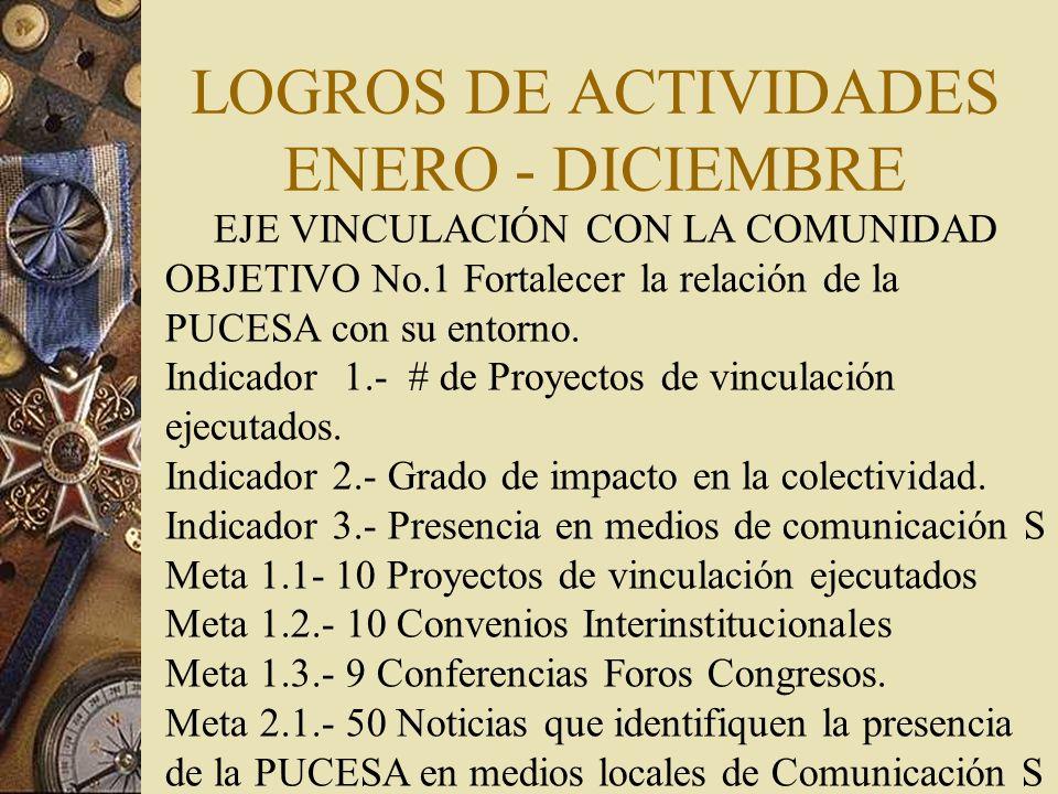LOGROS DE ACTIVIDADES ENERO - DICIEMBRE EJE VINCULACIÓN CON LA COMUNIDAD OBJETIVO No.1 Fortalecer la relación de la PUCESA con su entorno.