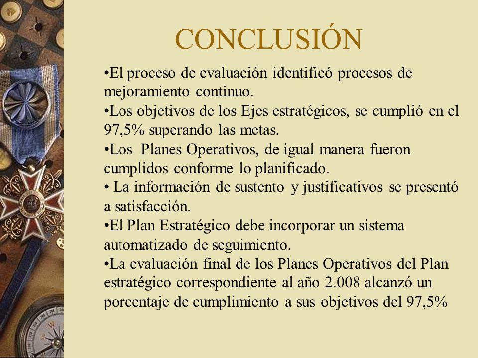 CONCLUSIÓN El proceso de evaluación identificó procesos de mejoramiento continuo.