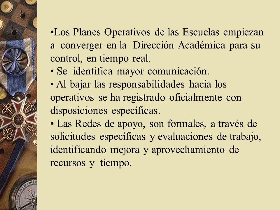 Los Planes Operativos de las Escuelas empiezan a converger en la Dirección Académica para su control, en tiempo real.