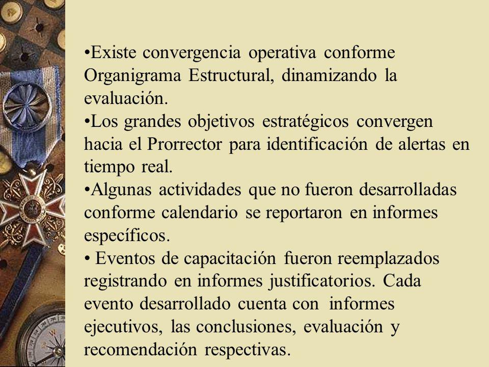 Existe convergencia operativa conforme Organigrama Estructural, dinamizando la evaluación.