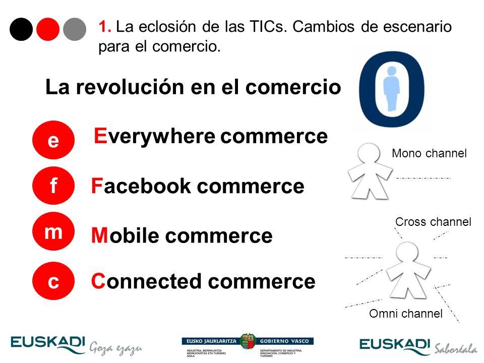 10 La revolución en el comercio e Everywhere commerce f Facebook commerce m Mobile commerce c Connected commerce 1. La eclosión de las TICs. Cambios d