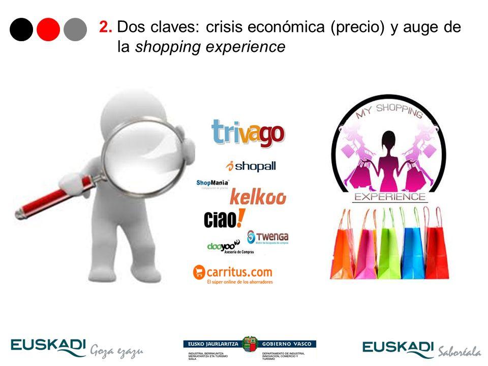 12 2. Dos claves: crisis económica (precio) y auge de la shopping experience