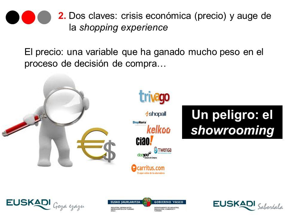13 2. Dos claves: crisis económica (precio) y auge de la shopping experience El precio: una variable que ha ganado mucho peso en el proceso de decisió