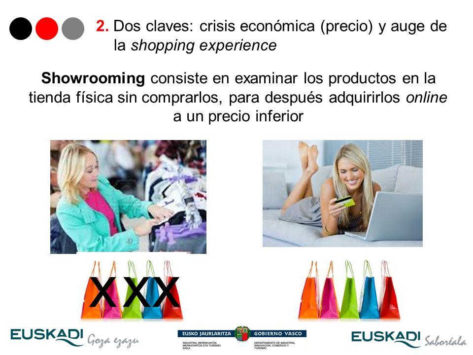 14 2. Dos claves: crisis económica (precio) y auge de la shopping experience Showrooming consiste en examinar los productos en la tienda física sin co