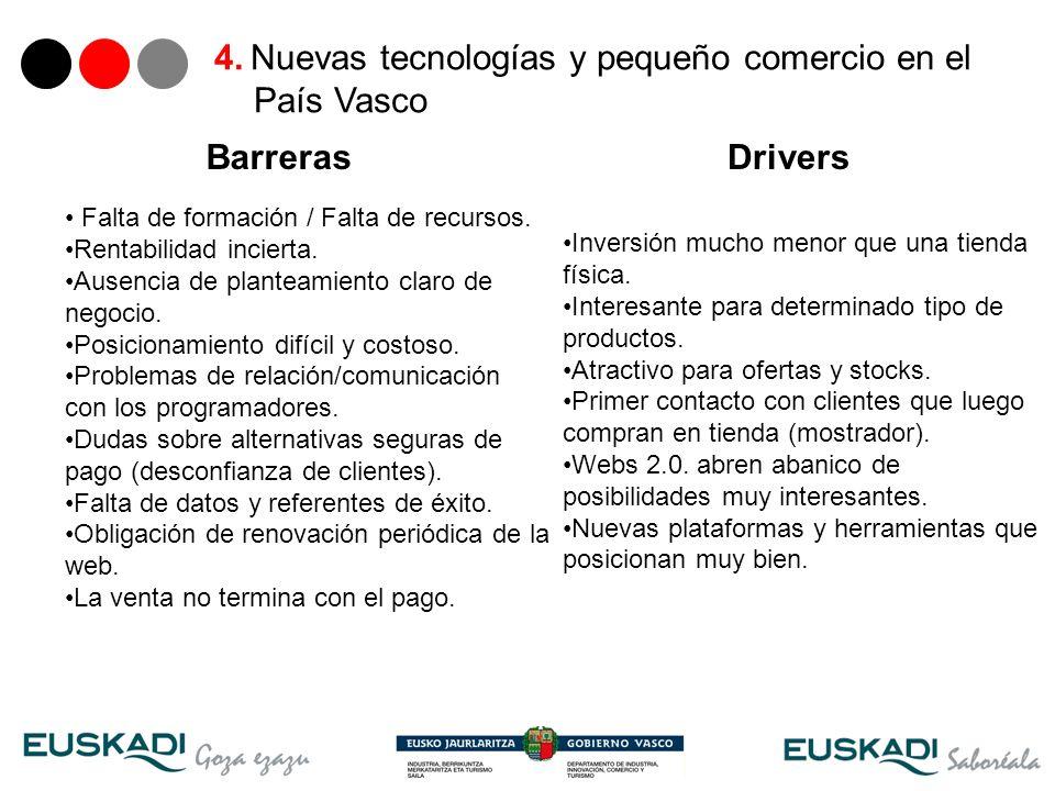 22 4. Nuevas tecnologías y pequeño comercio en el País Vasco Falta de formación / Falta de recursos. Rentabilidad incierta. Ausencia de planteamiento