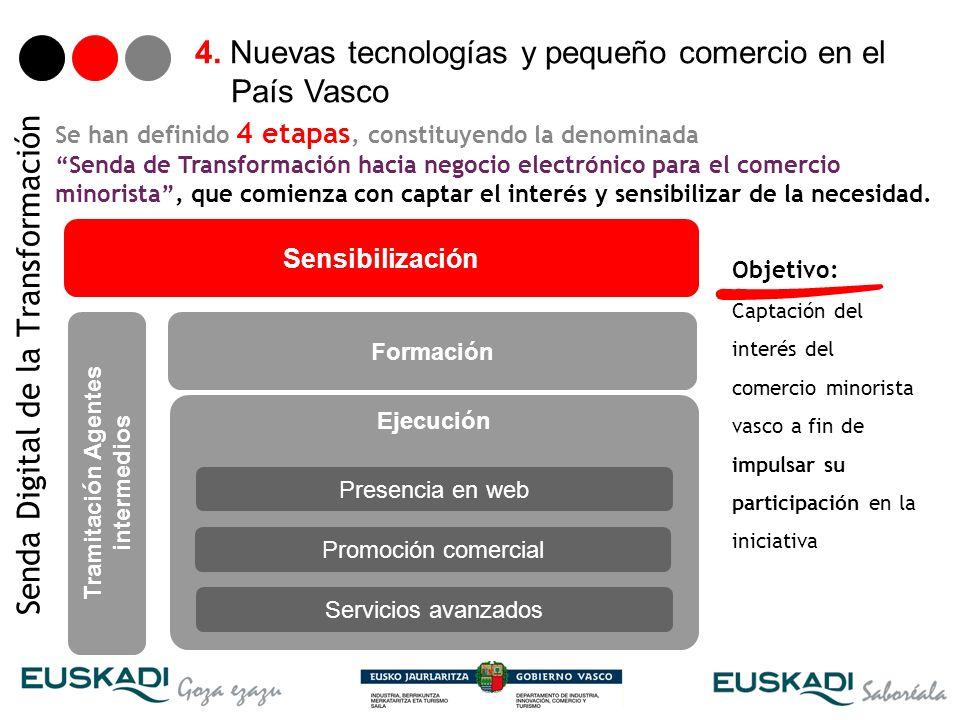 25 Se han definido 4 etapas, constituyendo la denominada Senda de Transformación hacia negocio electrónico para el comercio minorista, que comienza co