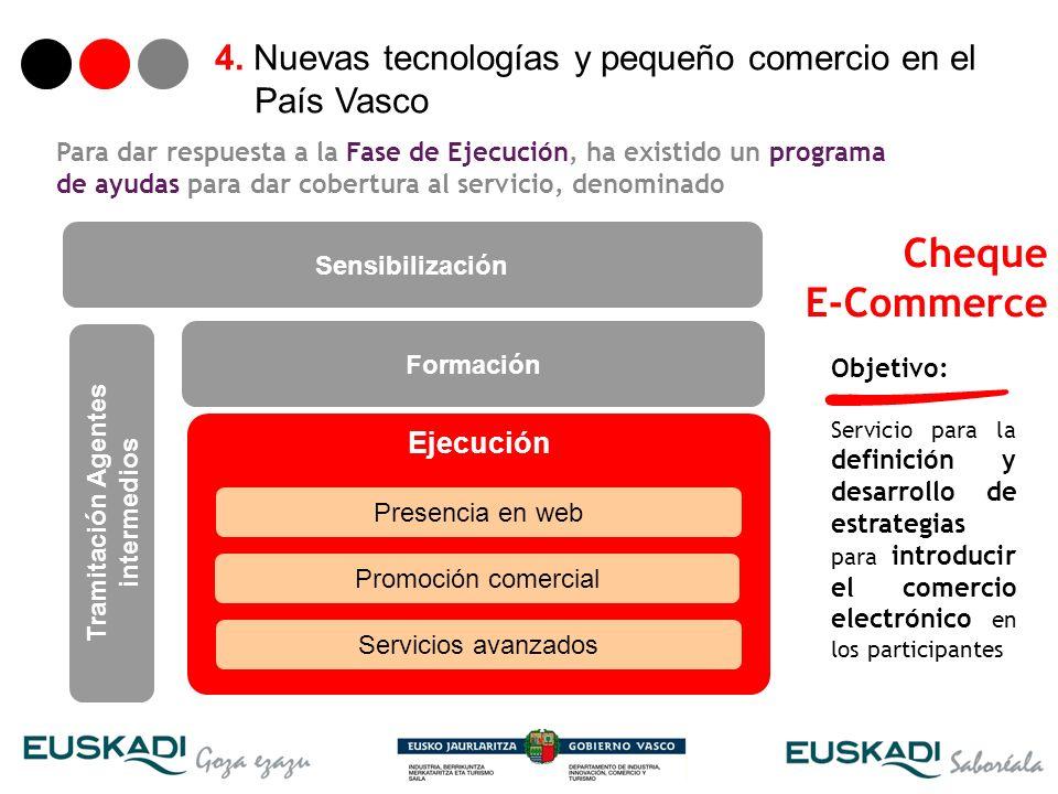 27 Para dar respuesta a la Fase de Ejecución, ha existido un programa de ayudas para dar cobertura al servicio, denominado Cheque E-Commerce Ejecución