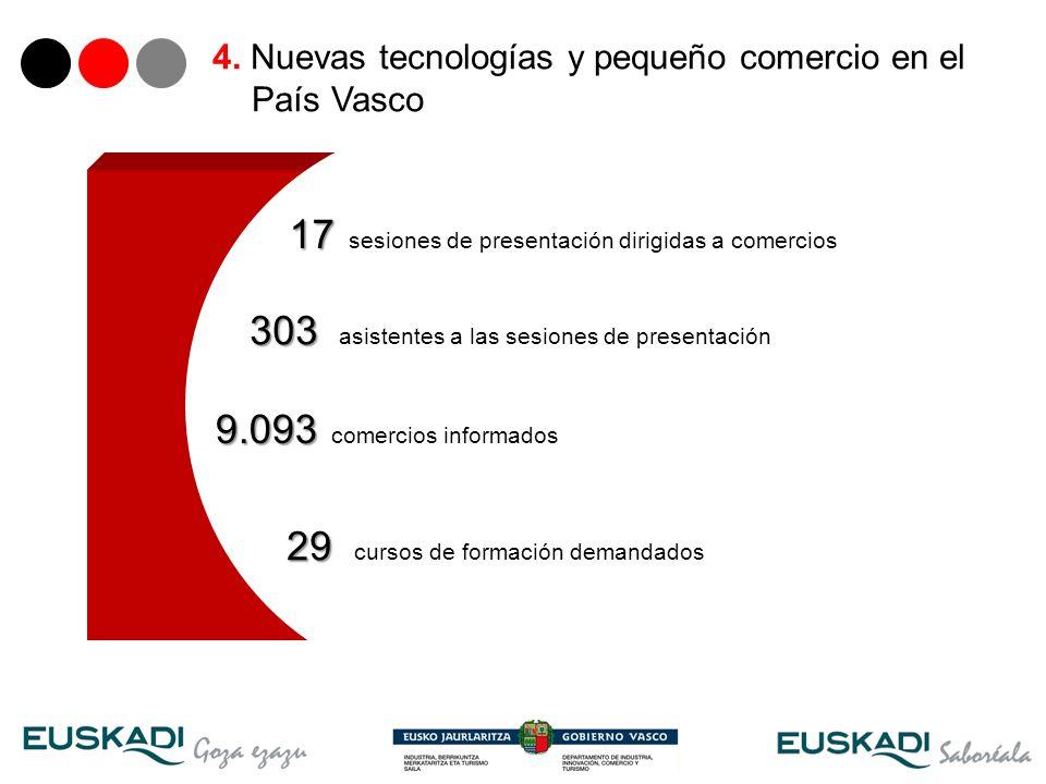 29 303 303 asistentes a las sesiones de presentación 9.093 9.093 comercios informados 17 17 sesiones de presentación dirigidas a comercios 29 29 curso