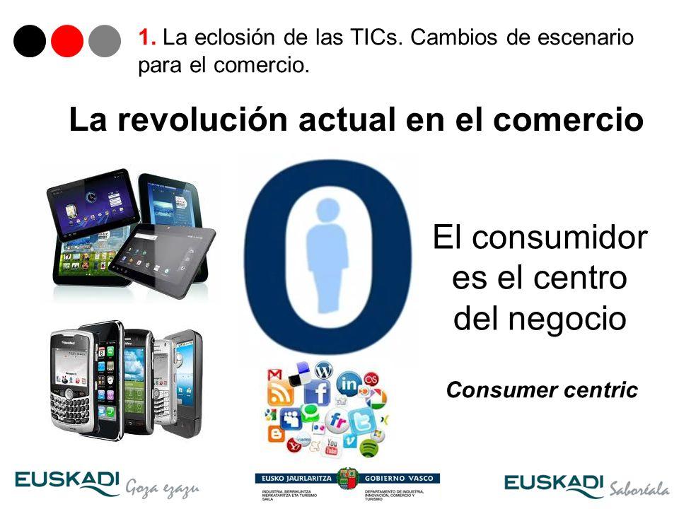 4 La revolución actual en el comercio El consumidor es el centro del negocio 1. La eclosión de las TICs. Cambios de escenario para el comercio. Consum