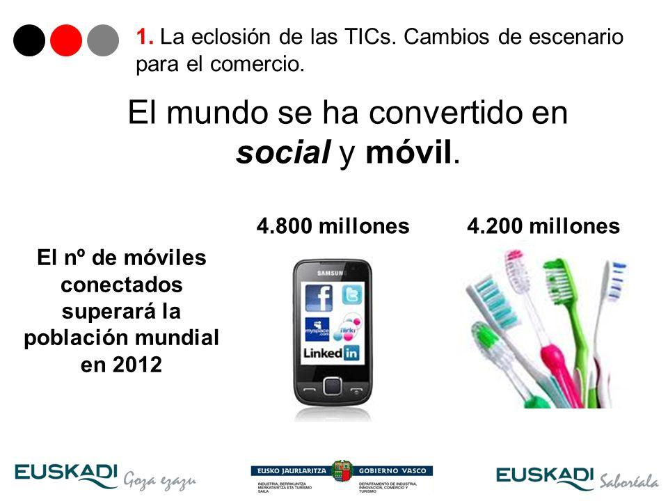 6 El mundo se ha convertido en social y móvil. 1. La eclosión de las TICs. Cambios de escenario para el comercio. 4.200 millones4.800 millones El nº d