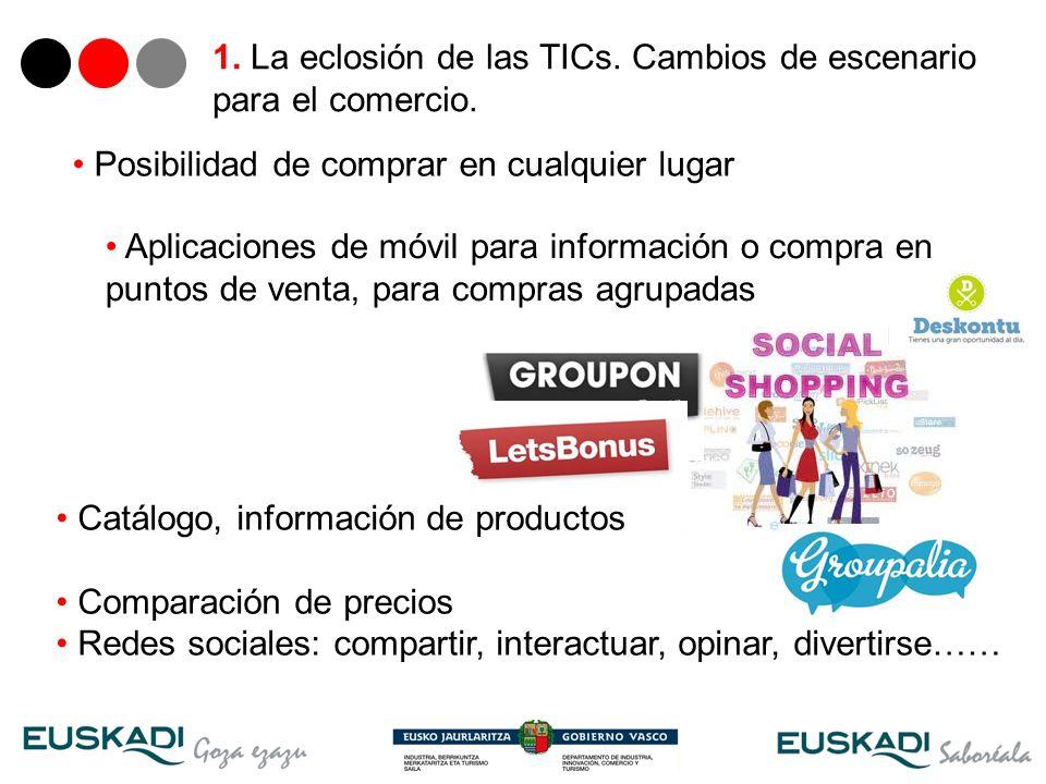 9 Posibilidad de comprar en cualquier lugar 1. La eclosión de las TICs. Cambios de escenario para el comercio. Catálogo, información de productos Comp