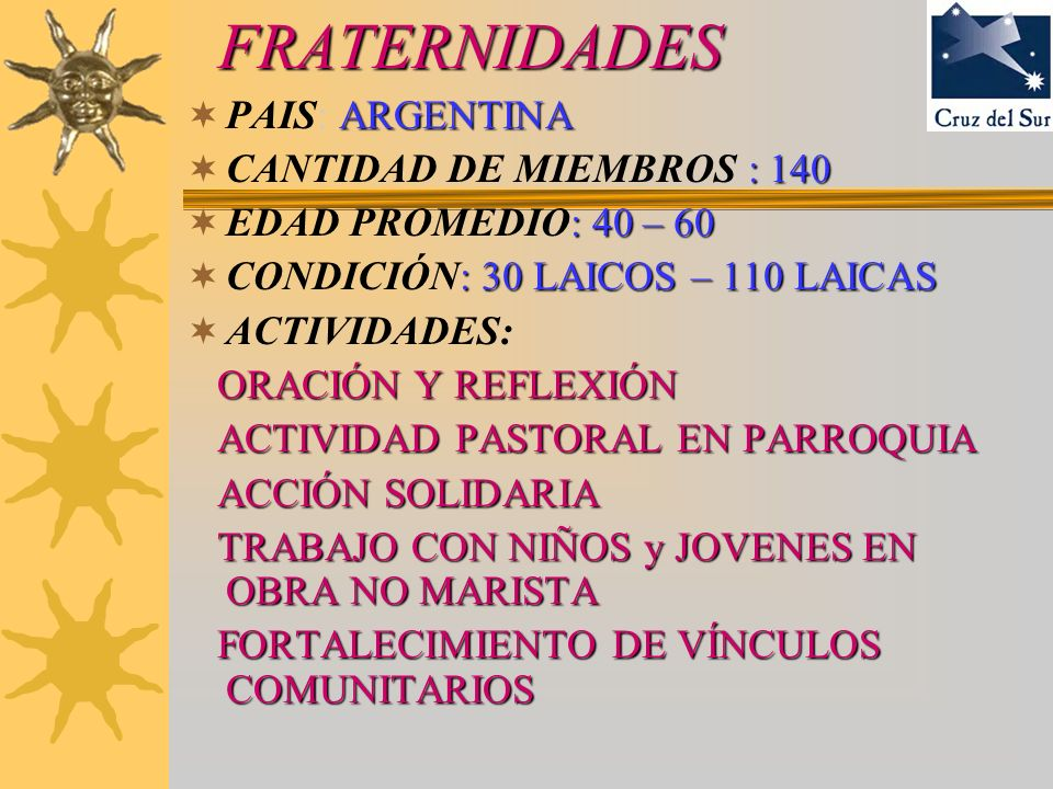 F RATERNIDADES PAIS: ARGENTINA CANTIDAD DE MIEMBROS : 140 EDAD : PROMEDIO: 40 – 60 : CONDICIÓN: 30 LAICOS – 110 LAICAS ACTIVIDADES: ORACIÓN Y REFLEXIÓ