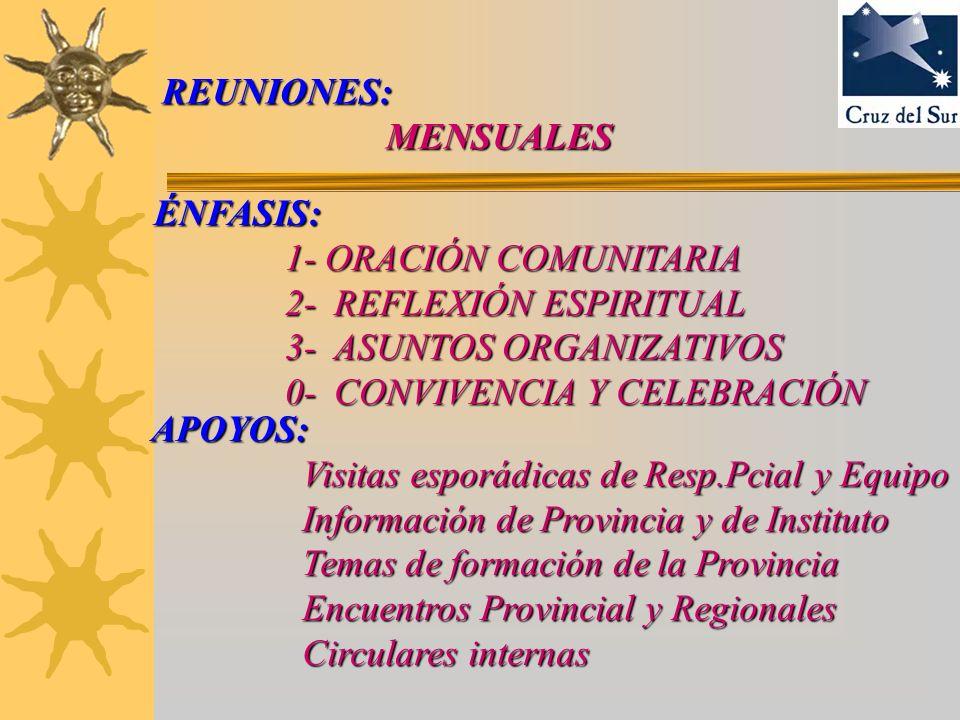 REUNIONES: MENSUALES ÉNFASIS: 1- ORACIÓN COMUNITARIA 2- REFLEXIÓN ESPIRITUAL 3- ASUNTOS ORGANIZATIVOS 0- CONVIVENCIA Y CELEBRACIÓN APOYOS: Visitas esp