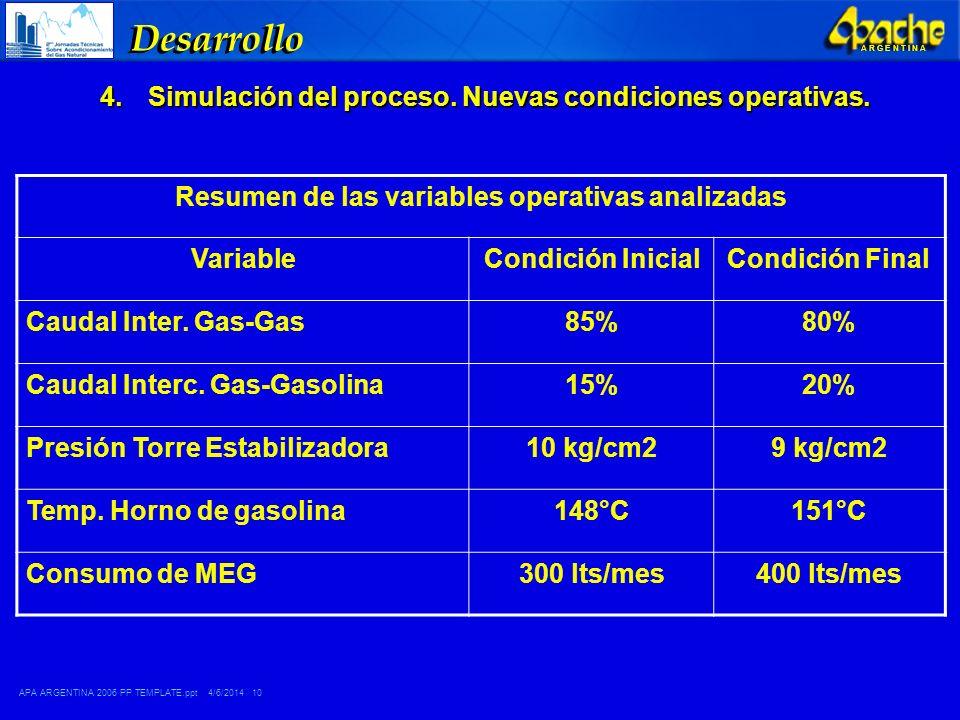 APA ARGENTINA 2006 PP TEMPLATE.ppt 4/6/2014 10 A R G E N T I N A Desarrollo 4.Simulación del proceso. Nuevas condiciones operativas. Resumen de las va