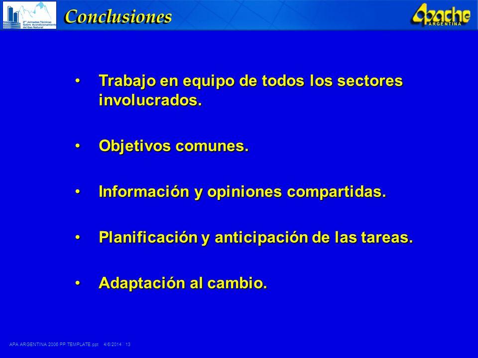 APA ARGENTINA 2006 PP TEMPLATE.ppt 4/6/2014 13 A R G E N T I N A Conclusiones Trabajo en equipo de todos los sectores involucrados.Trabajo en equipo d