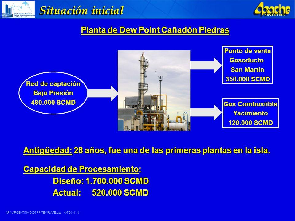 APA ARGENTINA 2006 PP TEMPLATE.ppt 4/6/2014 4 A R G E N T I N A Nuevas condiciones Planta de Dew Point Cañadón Piedras Motivo que originó el presente trabajo: Puesta en marcha de dos pozos nuevos con alto potencial de producción de gas.