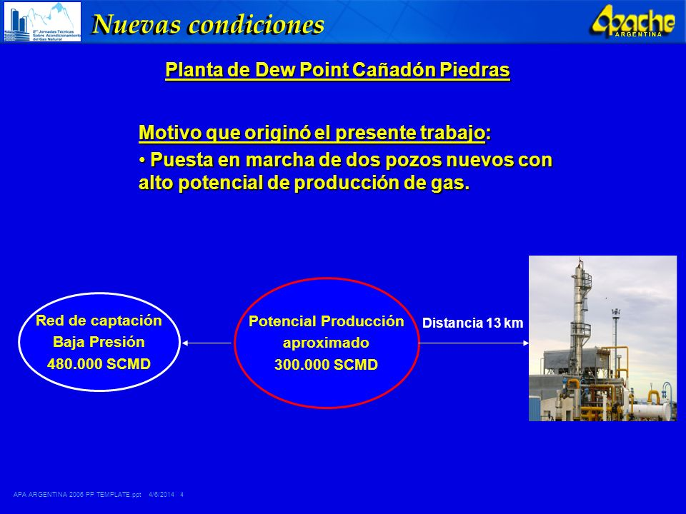APA ARGENTINA 2006 PP TEMPLATE.ppt 4/6/2014 4 A R G E N T I N A Nuevas condiciones Planta de Dew Point Cañadón Piedras Motivo que originó el presente