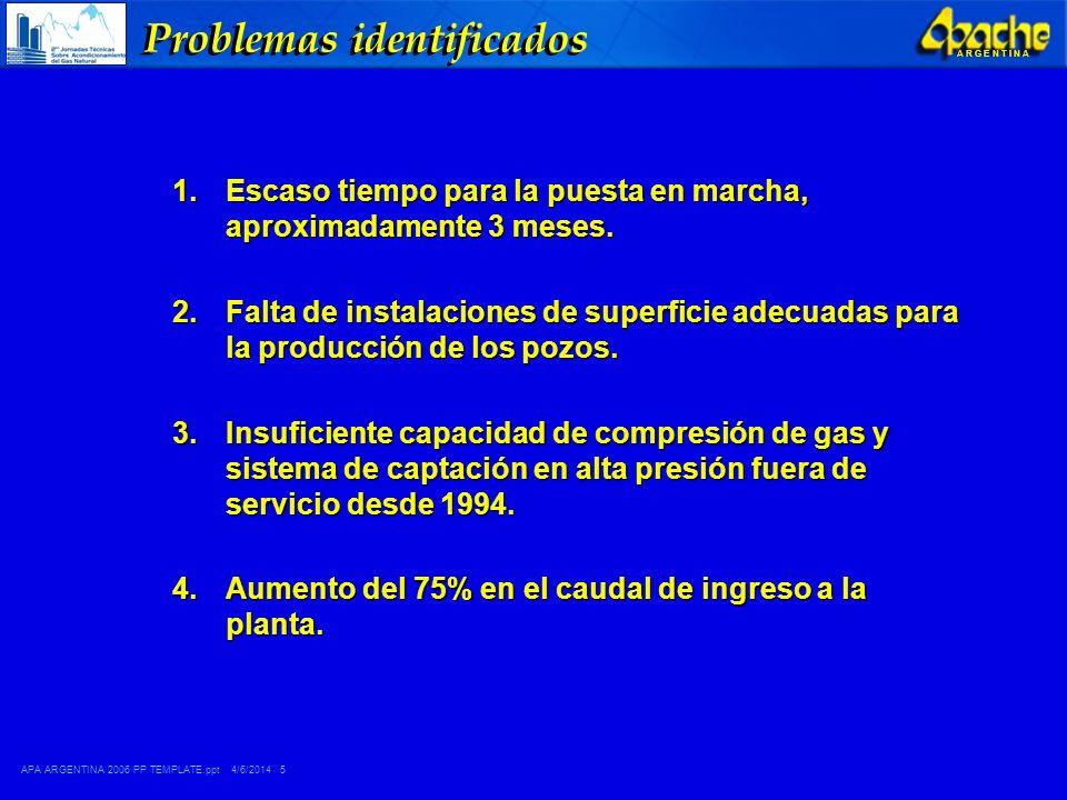 APA ARGENTINA 2006 PP TEMPLATE.ppt 4/6/2014 5 A R G E N T I N A Problemas identificados 1.Escaso tiempo para la puesta en marcha, aproximadamente 3 me