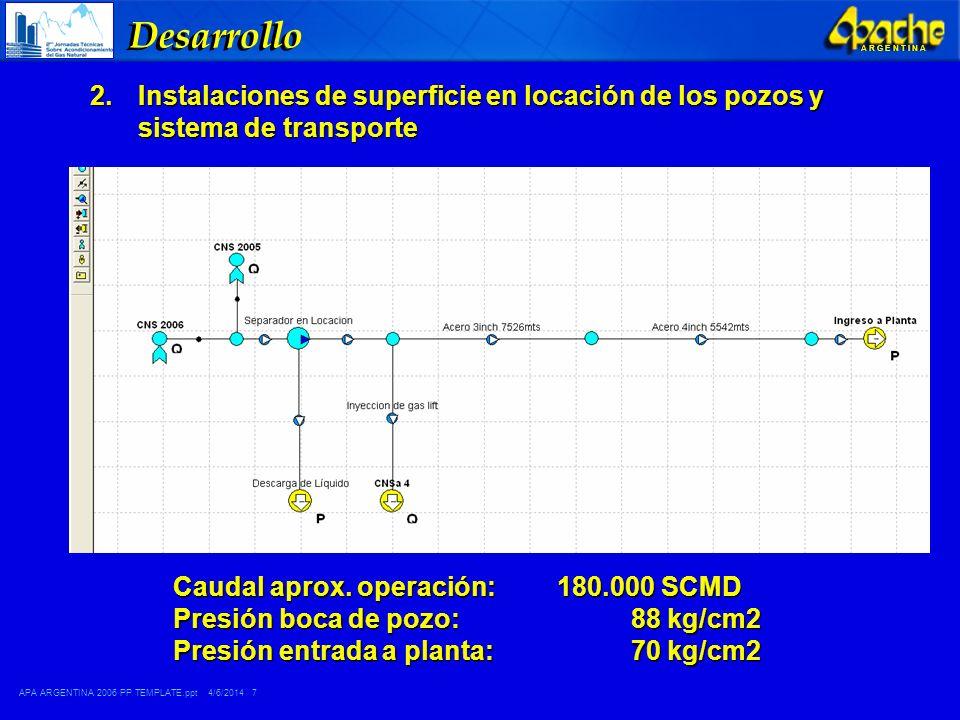 APA ARGENTINA 2006 PP TEMPLATE.ppt 4/6/2014 7 A R G E N T I N A Desarrollo 2.Instalaciones de superficie en locación de los pozos y sistema de transpo