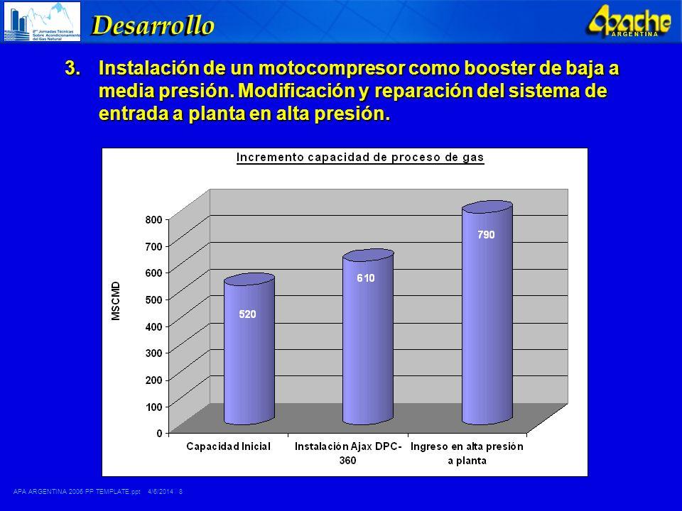 APA ARGENTINA 2006 PP TEMPLATE.ppt 4/6/2014 9 A R G E N T I N A Desarrollo 3.Simulación del proceso.