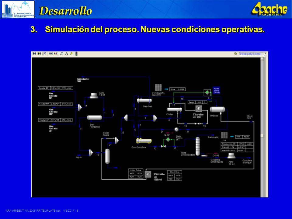 APA ARGENTINA 2006 PP TEMPLATE.ppt 4/6/2014 9 A R G E N T I N A Desarrollo 3.Simulación del proceso. Nuevas condiciones operativas.