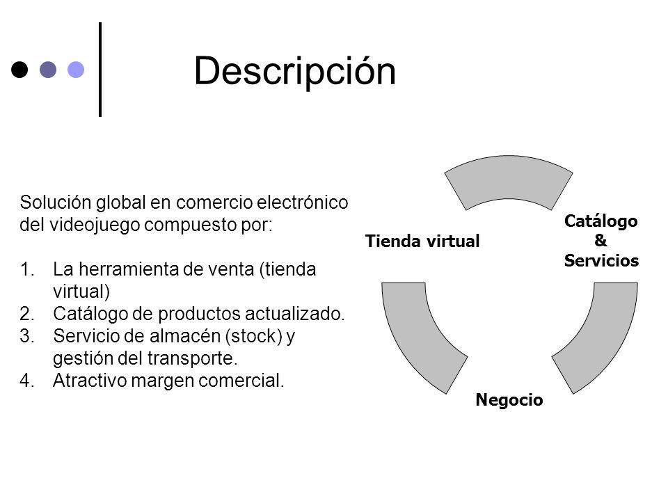Descripción Catálogo & Servicios Negocio Tienda virtual Solución global en comercio electrónico del videojuego compuesto por: 1.La herramienta de vent