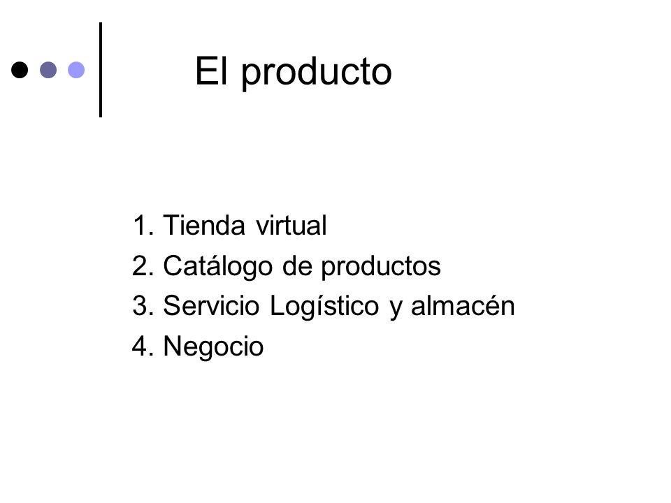 El producto 1. Tienda virtual 2. Catálogo de productos 3. Servicio Logístico y almacén 4. Negocio