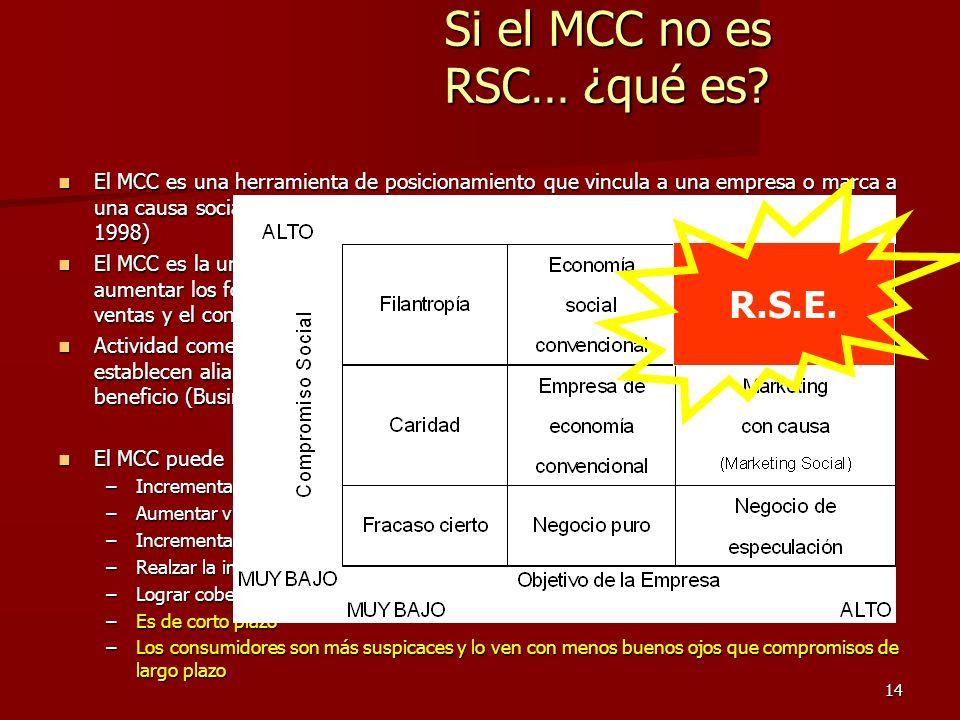 14 Si el MCC no es RSC… ¿qué es? El MCC es una herramienta de posicionamiento que vincula a una empresa o marca a una causa social de interés en una r