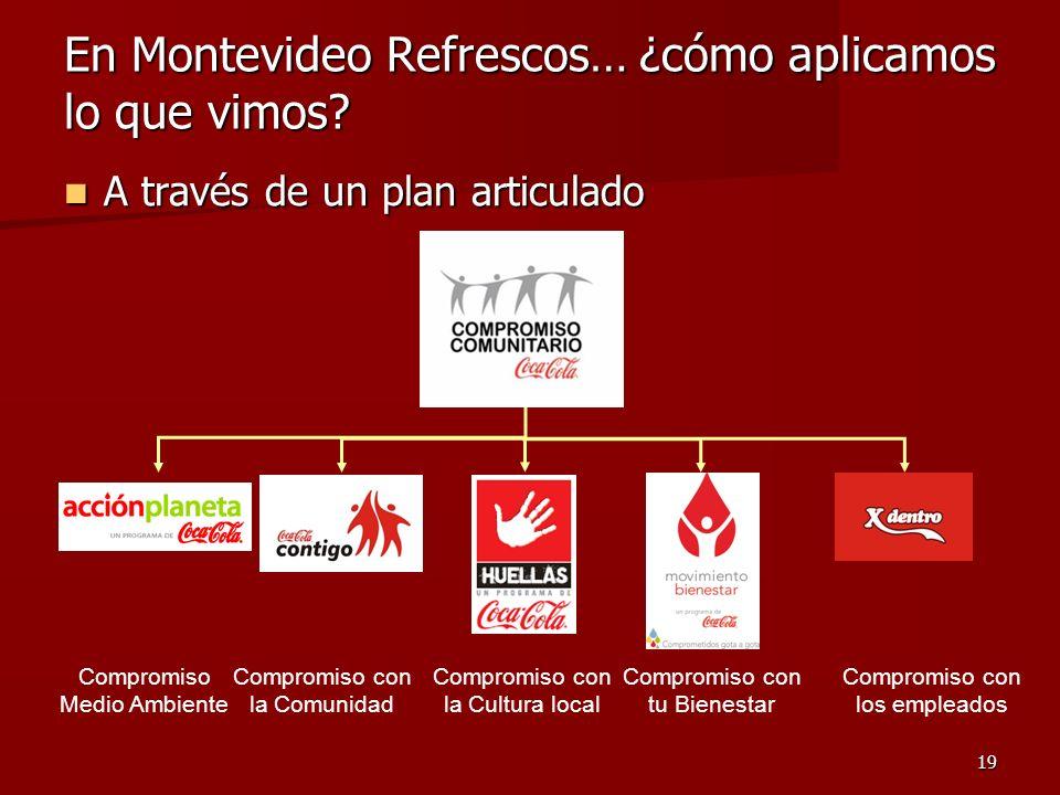19 En Montevideo Refrescos… ¿cómo aplicamos lo que vimos? A través de un plan articulado A través de un plan articulado Compromiso Medio Ambiente Comp