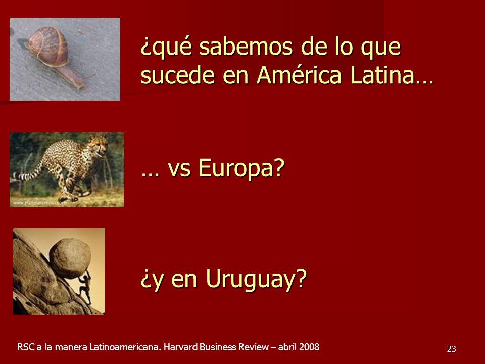 23 ¿qué sabemos de lo que sucede en América Latina… … vs Europa? RSC a la manera Latinoamericana. Harvard Business Review – abril 2008 ¿y en Uruguay?