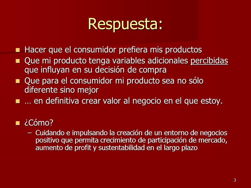 3 Respuesta: Hacer que el consumidor prefiera mis productos Hacer que el consumidor prefiera mis productos Que mi producto tenga variables adicionales