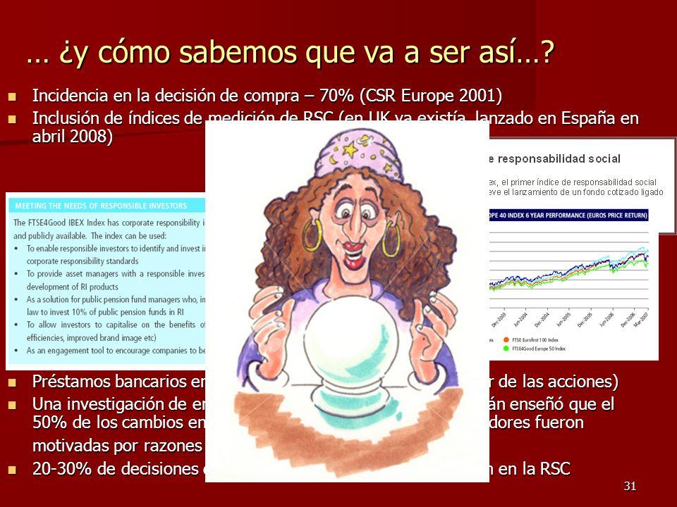31 … ¿y cómo sabemos que va a ser así…? Incidencia en la decisión de compra – 70% (CSR Europe 2001) Incidencia en la decisión de compra – 70% (CSR Eur