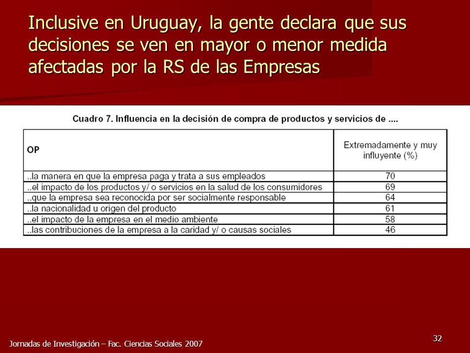 32 Inclusive en Uruguay, la gente declara que sus decisiones se ven en mayor o menor medida afectadas por la RS de las Empresas Jornadas de Investigac