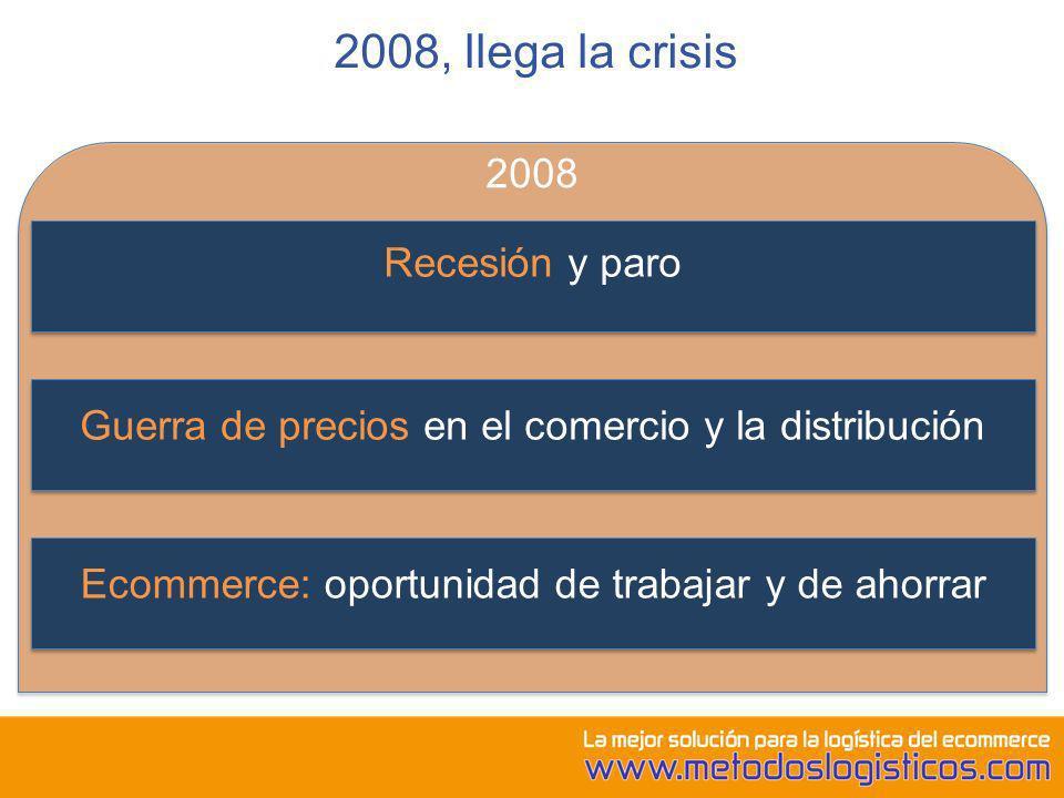 2008, llega la crisis 2008 Recesión y paro Guerra de precios en el comercio y la distribución Ecommerce: oportunidad de trabajar y de ahorrar