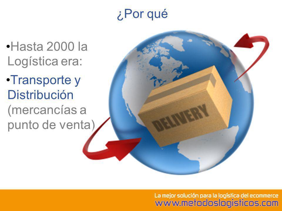 ¿Por qué Hasta 2000 la Logística era: Transporte y Distribución (mercancías a punto de venta)