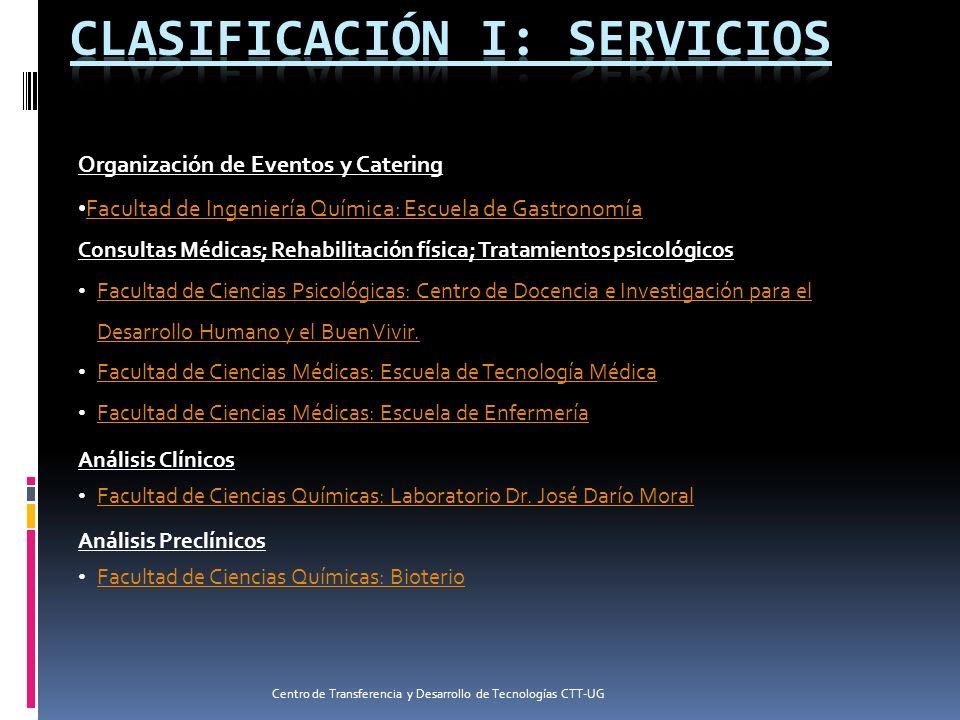 Organización de Eventos y Catering Facultad de Ingeniería Química: Escuela de Gastronomía Consultas Médicas; Rehabilitación física; Tratamientos psico