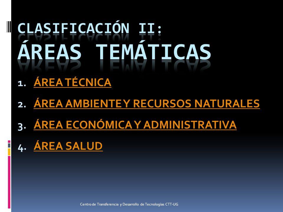 1. ÁREA TÉCNICA ÁREA TÉCNICA 2. ÁREA AMBIENTE Y RECURSOS NATURALES ÁREA AMBIENTE Y RECURSOS NATURALES 3. ÁREA ECONÓMICA Y ADMINISTRATIVA ÁREA ECONÓMIC